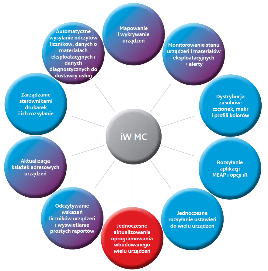iWMC-diagram.png